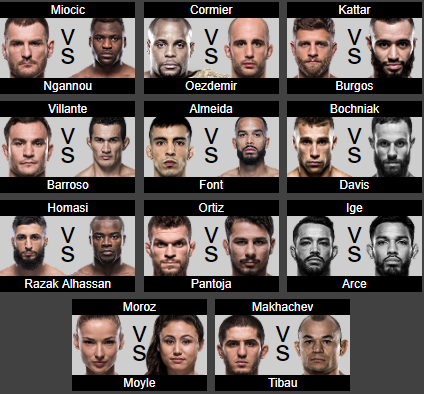 UFC-220-Main-Card
