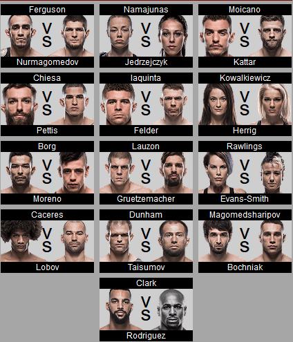 UFC 223 main card