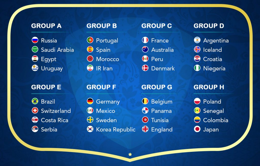 fifa-world-cup-2018-groups