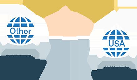 net-nutrality
